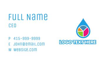 Water Statistics Business Card